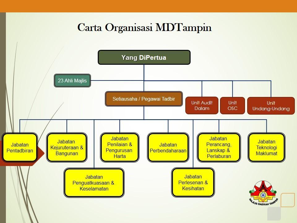 carta organisasi mdt